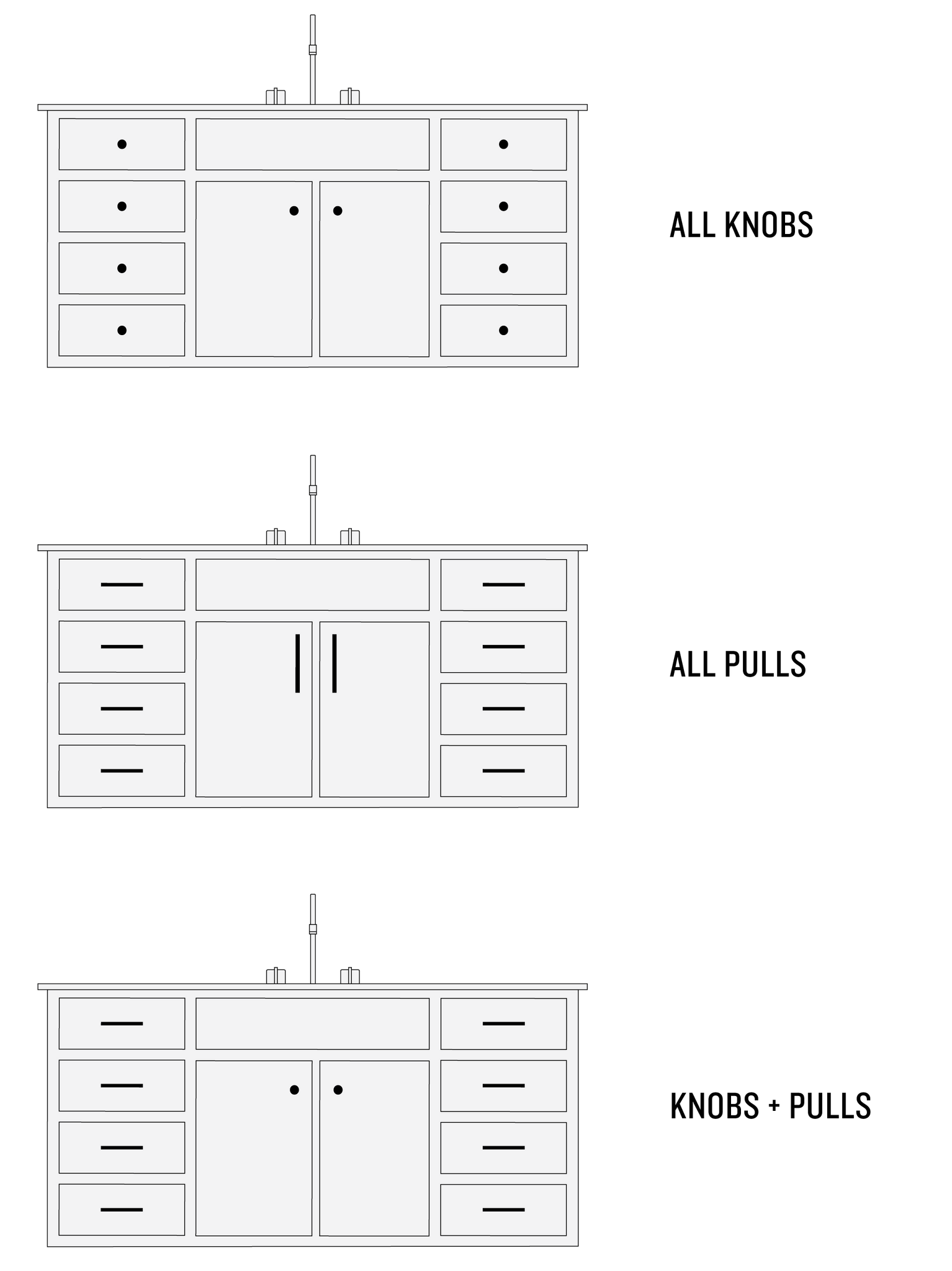 The Cabinet Hardware Purchasing Guide Schoolhouse
