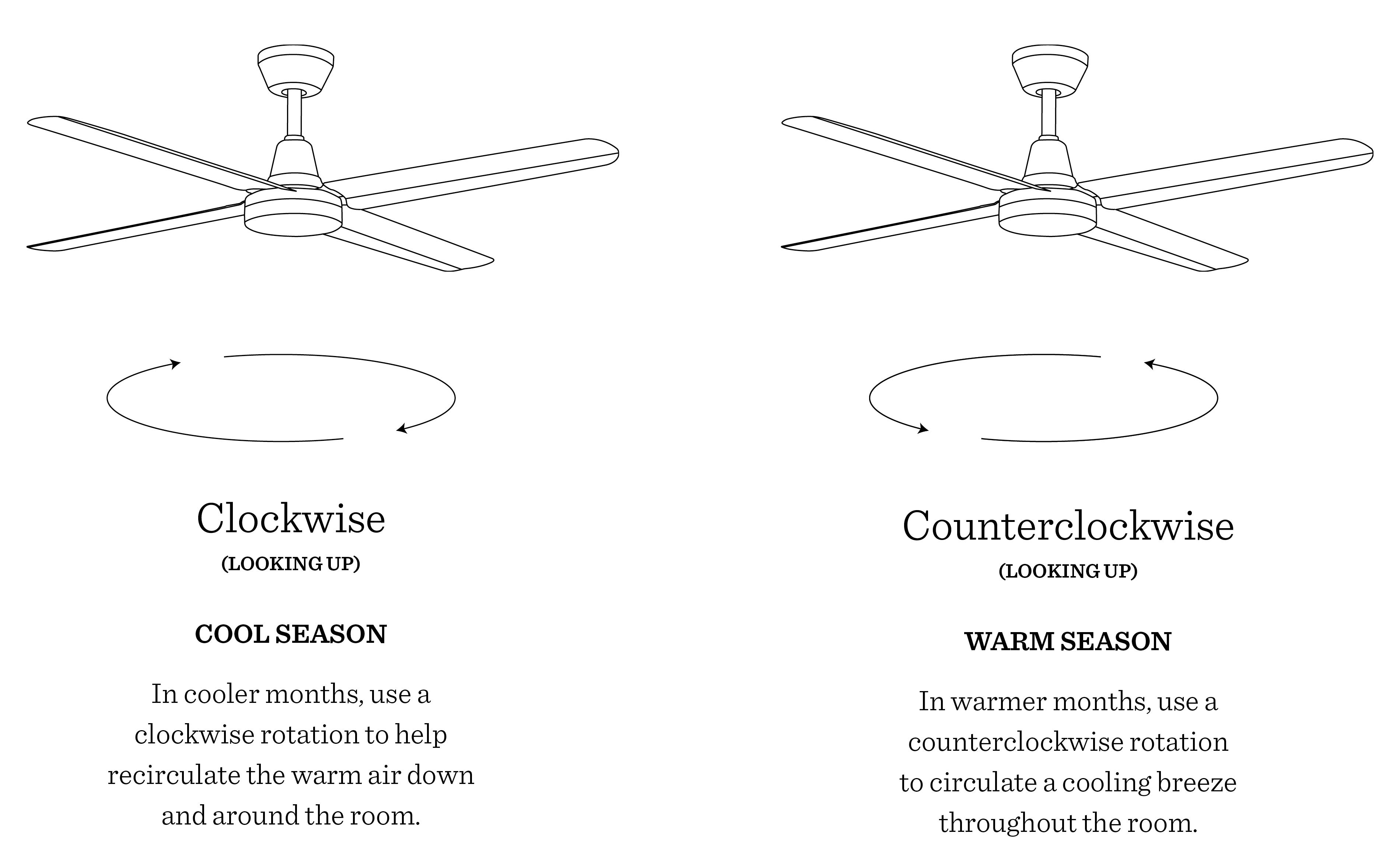 How To Our Ceiling Fan Buying Guide Schoolhouse