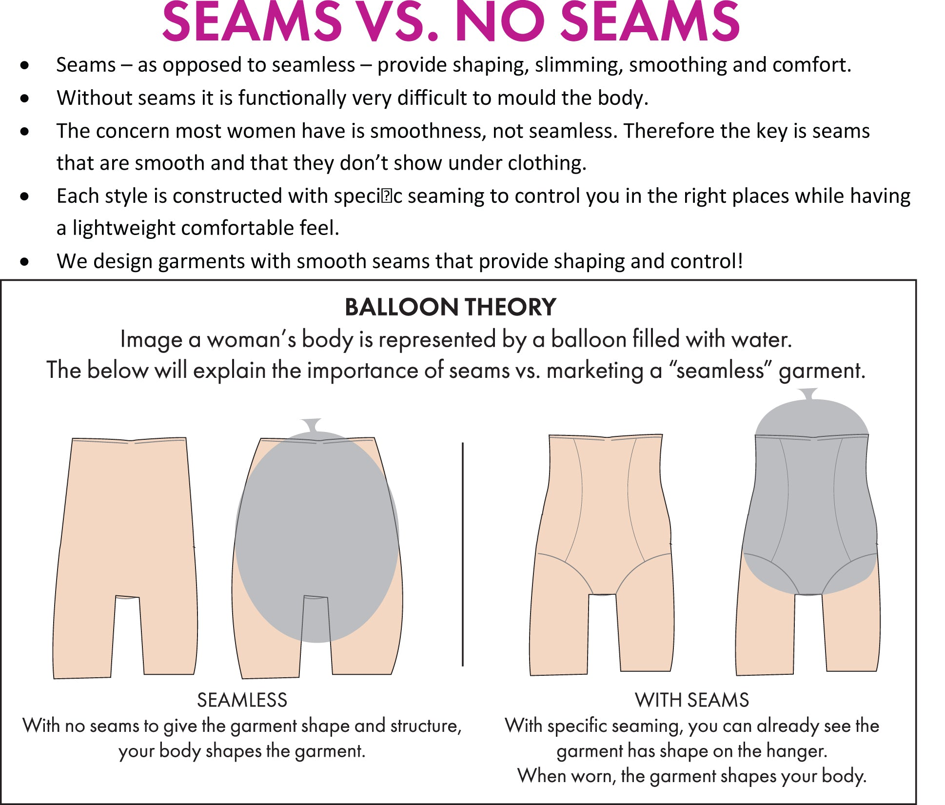 Seams vs seamless shapewear - why Miraclesuit Inches Off Shapewear is so good