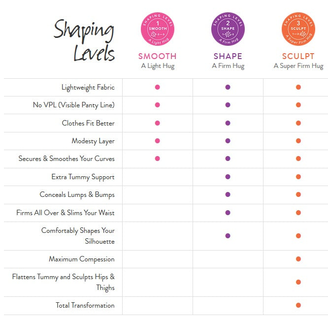 Spanx Shapewear Slimming Control Shaping Levels
