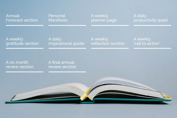 Trigg is an award winning productivity diary that transforms your goals into success.