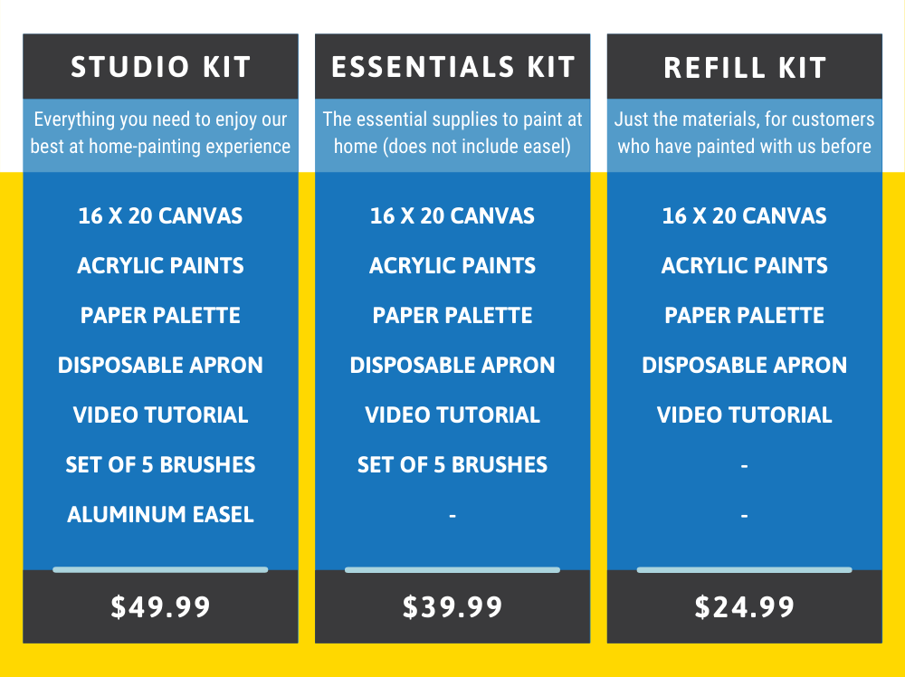 Painting To Gogh Kit Comparison
