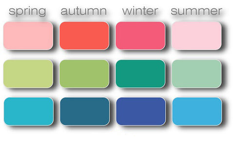 Your Perfect Colors | The Right Colors For Your Skin Tone