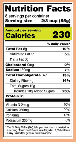 Nutritional Facts Label: Read, Understand and Know What They Mean 02
