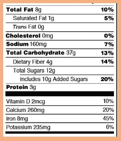 Nutritional Facts Label: Read, Understand and Know What They Mean 06