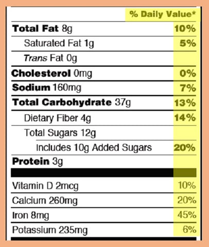 Nutritional Facts Label: Read, Understand and Know What They Mean 08