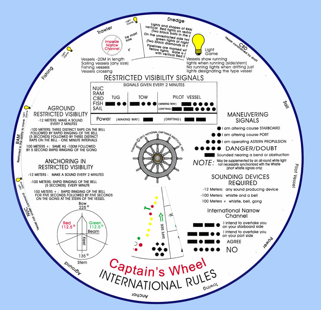 Captain's Wheel Quick Reference to Rules of the Road