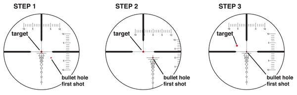 How to Zero in your Shepherd Scopes DRS Scope