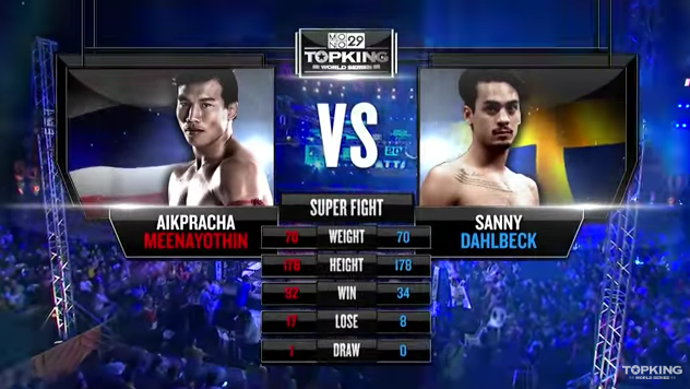 TK8 SUPERFIGHT : Aikpracha Meenayothin (Thailand) vs Sanny Dahlbeck (Sweden) (Full Fight HD)