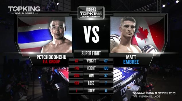 TK6 SUPERFIGHT :Petchboonchu F.A. Group (Thailand) vs Matt Embree (Canada) (Full Fight HD)