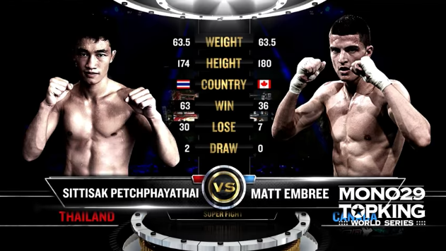 TK4 Super Fight : Sittisak Petchphayathai VS Matt Embree (Full Fight HD)