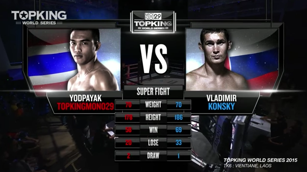 TK6 TOURNAMENT: Yodpayak Top King Mono29 (Thailand) vs Vladimir Konsky (Slovakia) (Full Fight HD)