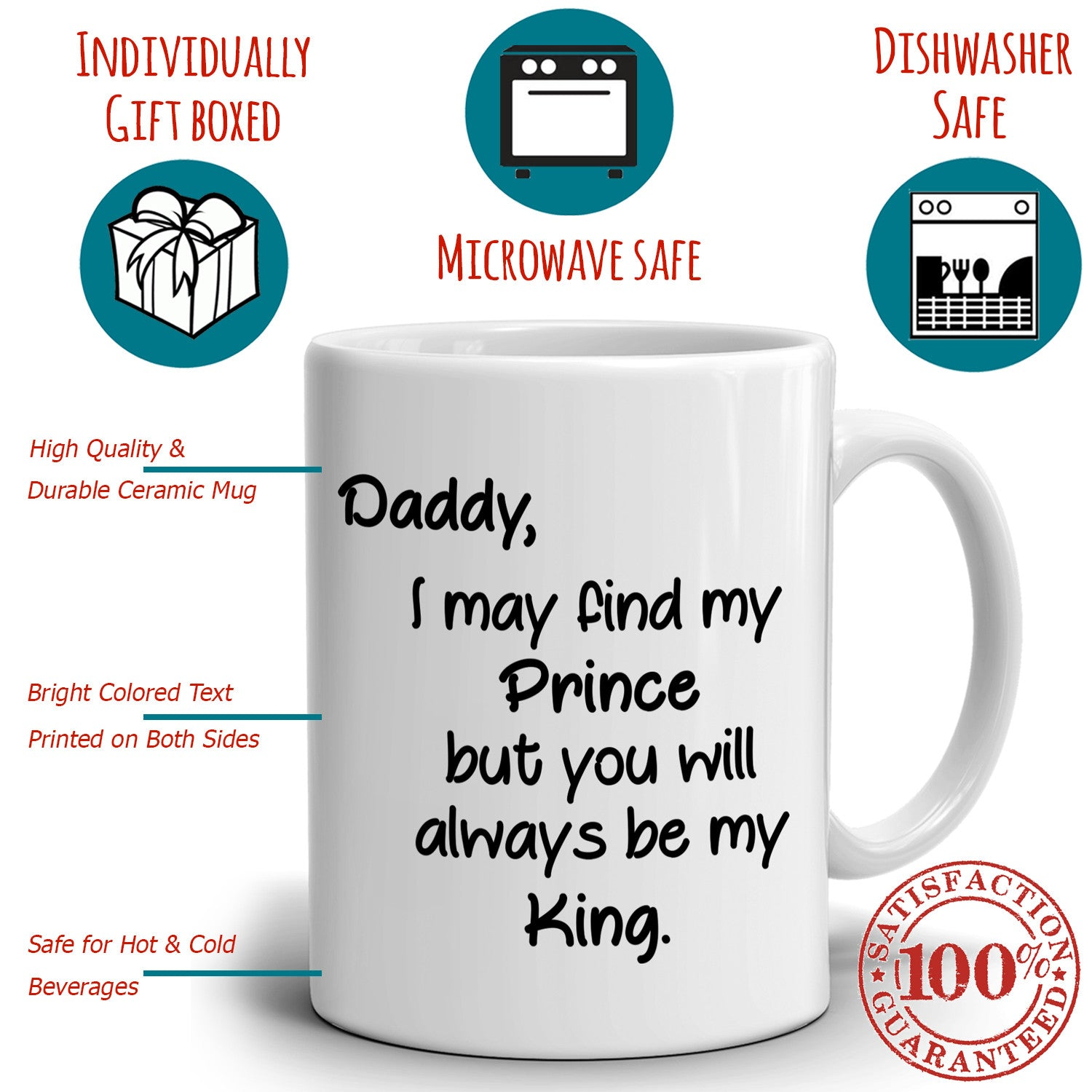 Daddy Birthday Gifts From Daughter Fathers Day Gift For Papa And Dad Coffee Mug