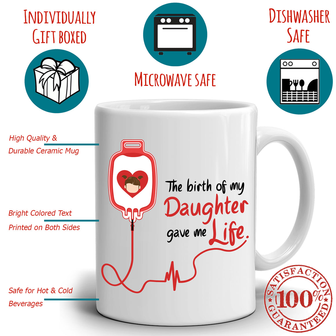 Inspirational Moms and Daughters Gifts Mug The Birth Of My Daughter Gave Me Life, Printed on Both Sides!