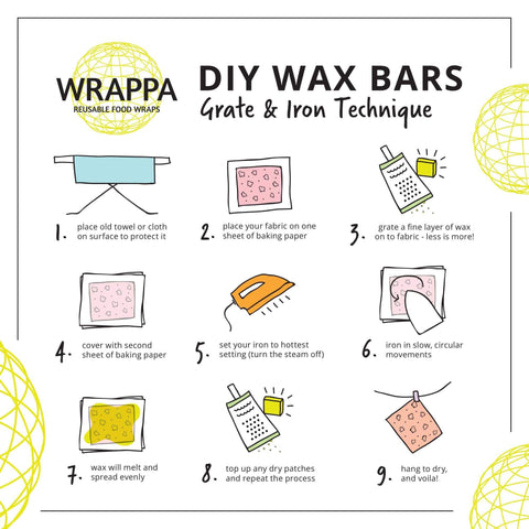 WRAPPA - DIY Wax Mix - Beeswax (Makes 6-10 Wraps)