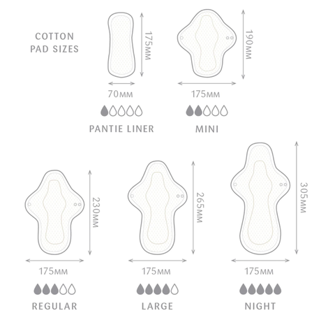 Juju - Organic Cotton Cloth Pads - Mini