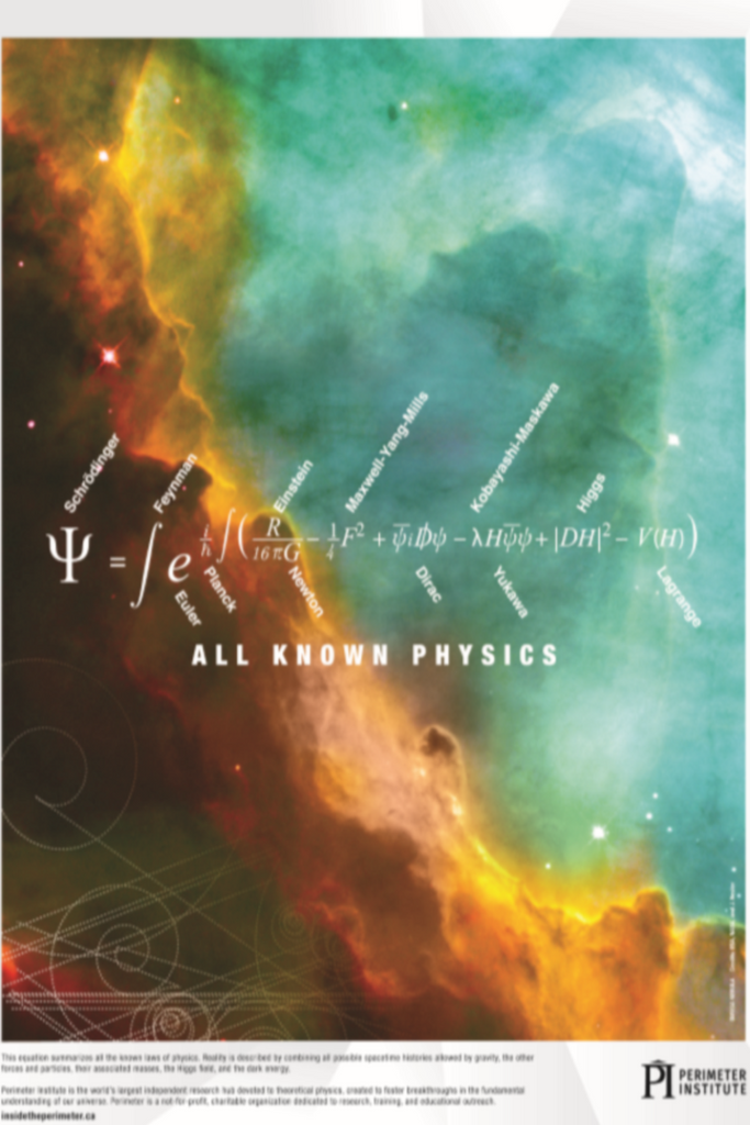 All_Known_Physics_Poster