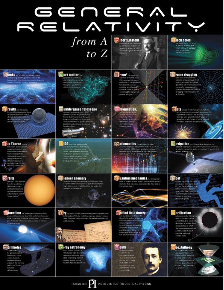 General Relativity from A to Z