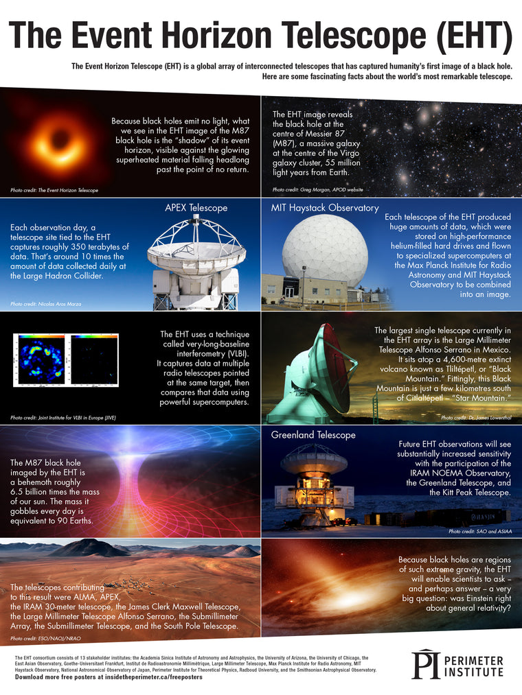 Event Horizon Telescope Poster