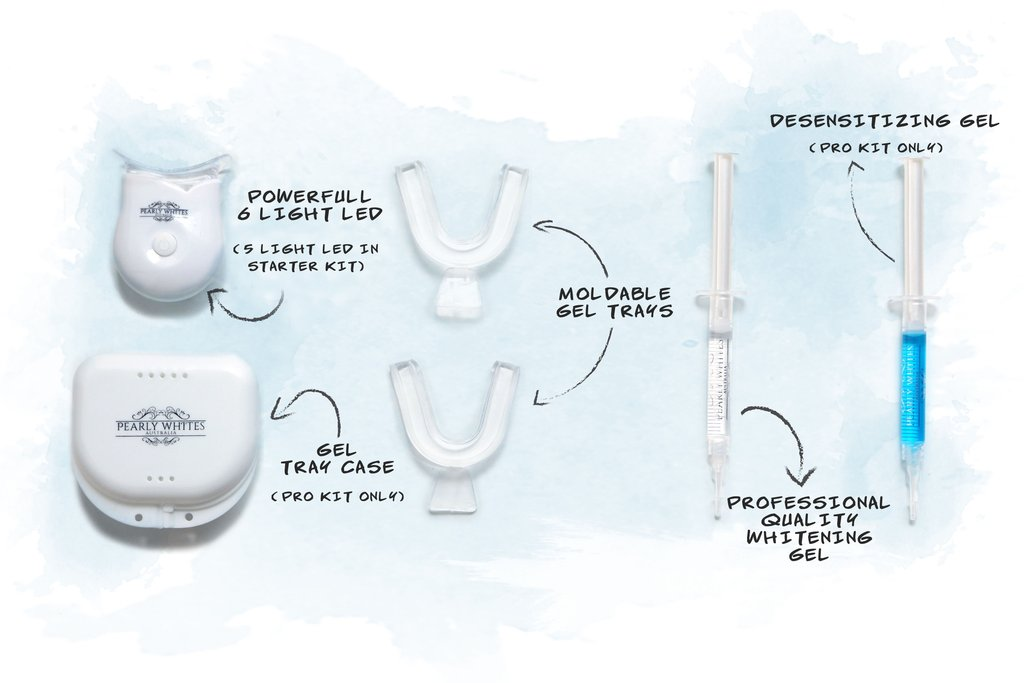 The Pearly Whites teeth whitening kit, with desensitizing and whitening gels, LED and case
