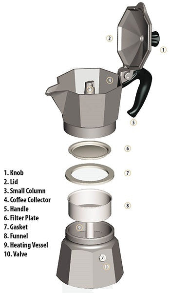 Getting the best brew from your Bialetti.