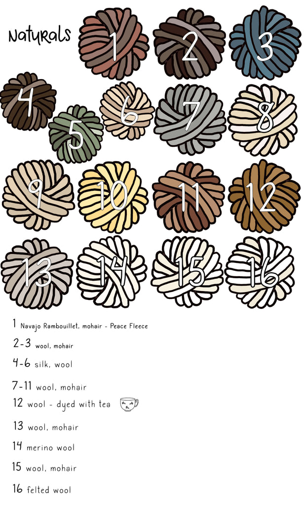 chart of yarn in naturals weaving kit