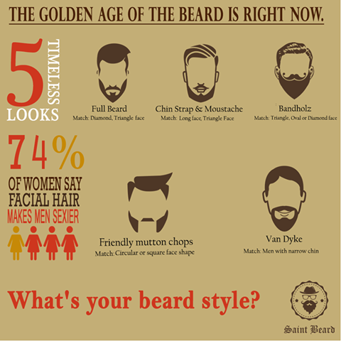 5 beard styles that will be hugely popular during No Shave November