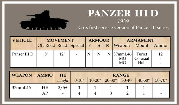 BATTLEGROUP EARLY GERMAN VEHICLE DATA CARDS