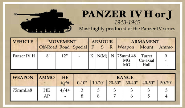 BATTLEGROUP LATE GERMAN VEHICLE DATA CARDS