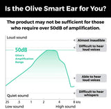 Olive Smart Ear: HD Personal Sound Amplifier | Digital Hearing Amplifier for Seniors and Adults | Bluetooth & Rechargeable (White)