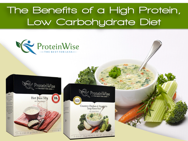 The Benefits of a High-Protein, Low-Carbohydrate Diet