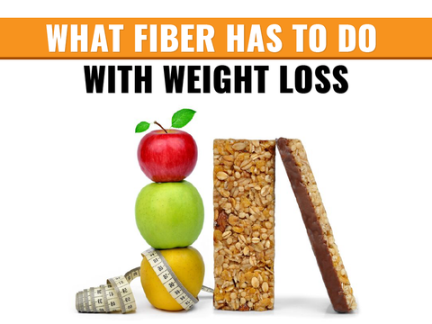 What Fiber Has To Do With Weight Loss Proteinwise