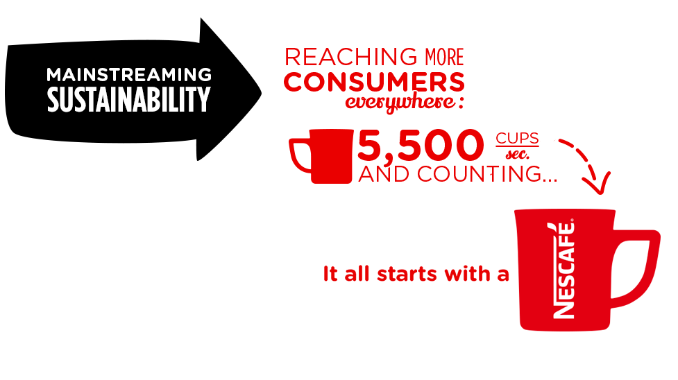 Mainstreaming sustainability > reaching more consumers everywhere: 5500 cups/sec. and counting. It all starts with a NESCAFÉ.