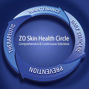 ZO Medical Acne Treatment Facial