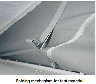 Strap for folding roof material on camper van roof conversion