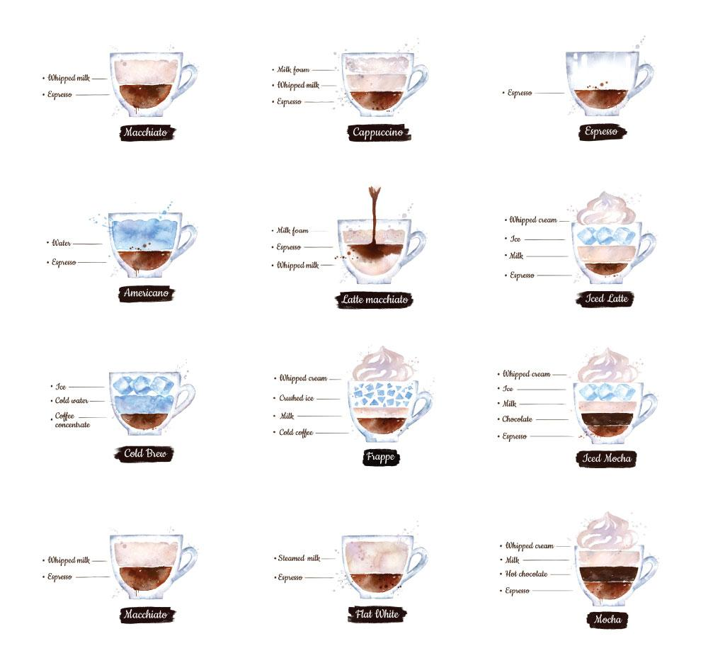 2021 Desktop Calendar - Coffee Recipes - Netties Expressions