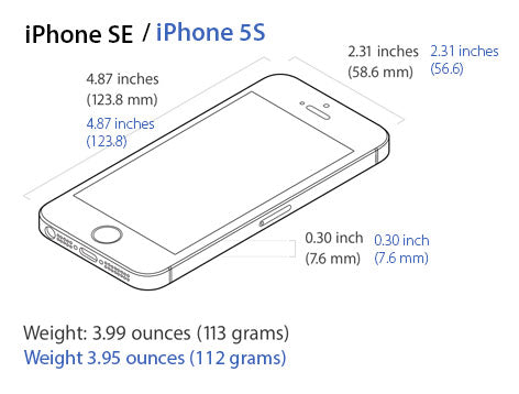 iPhone SE and iPhone 5S dimensions