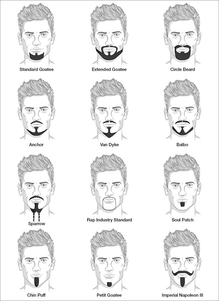 Surprising Different Goatee Styles For Men Find Your Style Short Hairstyles For Black Women Fulllsitofus