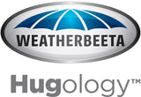 Weatherbeeta fly sheets