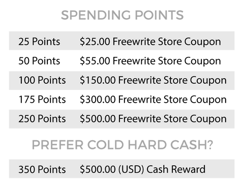 Spending your Freewrite Rewards Points