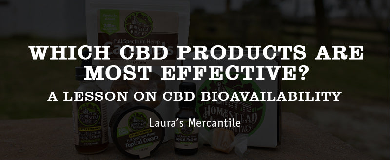 Best and Most Effective Full Spectrum CBD Products - CBD Bioavailability