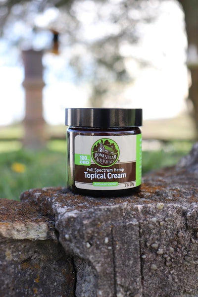 Full Spectrum CBD OIl Topical Cream