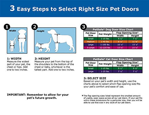 PetSafe PPA11-10915 Wall Entry Aluminum Pet Door (Small)
