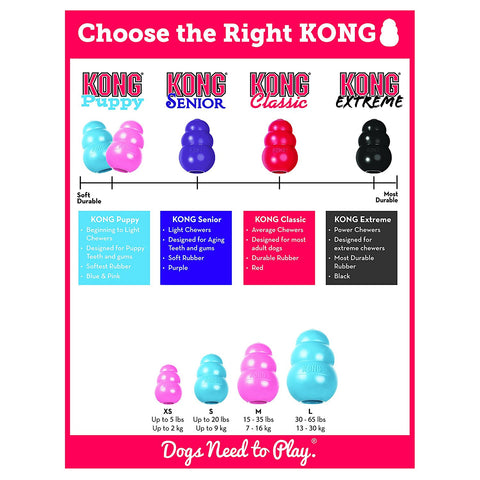 Kong 16843 Kong Puppy Dog Toy, Small