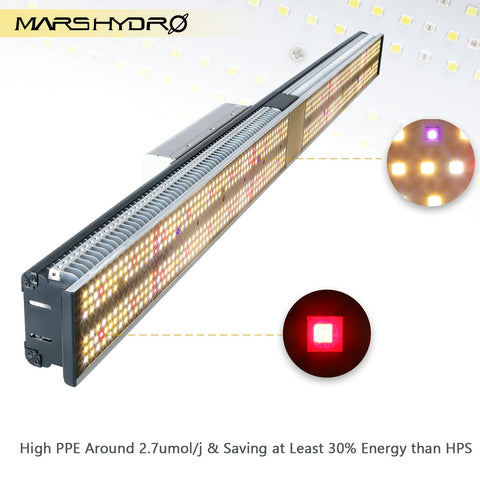 Mars Hydro SP-250 LED Grow Light New