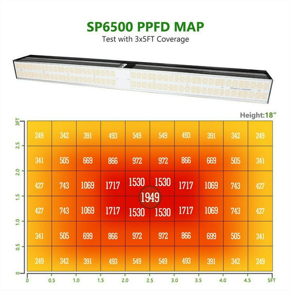 MARS HYDRO SP 6500 650w Cover 3x5 (100x150cm) Samsung lm301b Osram Full Spectrum LED Grow Light New