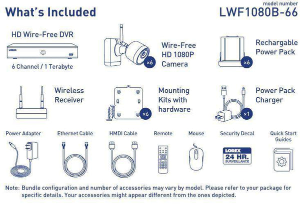 Lorex LWF1080B-66 Wire Free Battery Powered 6 Camera 6 Channel  Indoor/Outdoor Security Surveillance System New