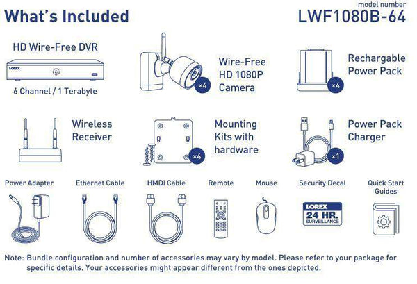 lorex alarm wiring diagram for connections trusted wiring diagram lorex lwf1080b 6 wire battery powered 4 camera 6 channel indoor avital alarm system wiring diagram lorex alarm wiring diagram for connections