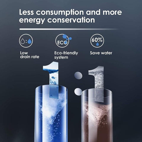 Waterdrop WD-G2-W Reverse Osmosis Water Filter System White New