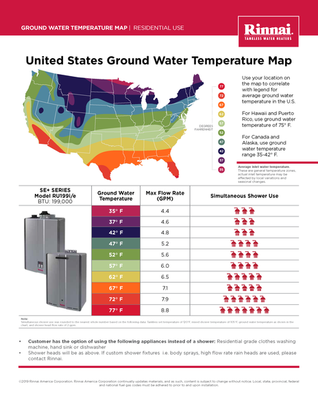 Rinnai RU199iP 9.8 GPM Indoor Whole Home Propane Condensing Tankless Water Heater New